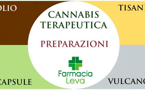 VIDEO: Cannabis Terapeutica – Preparazioni e Legislazione